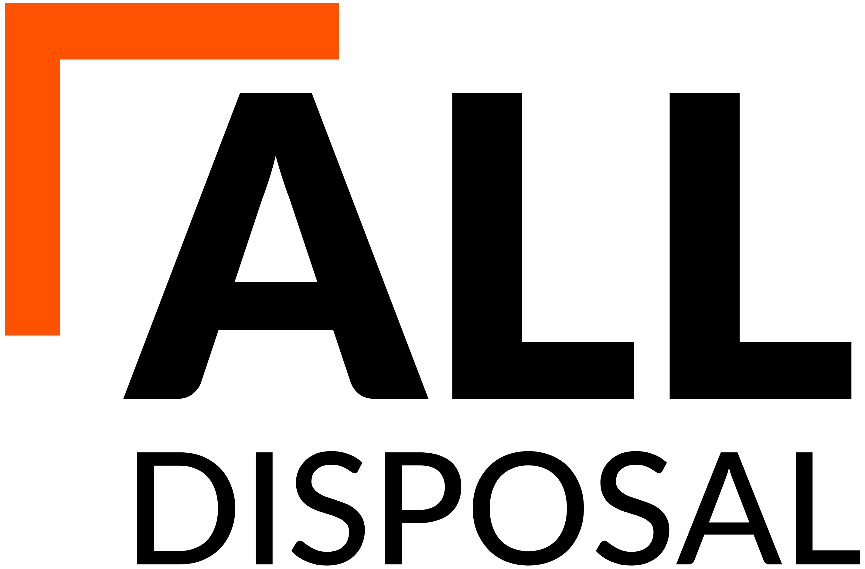 All Disposal